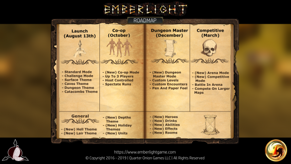 Roadmap for Emberlight